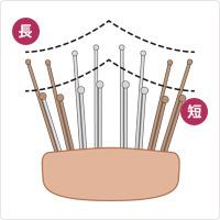 Point2 心地よさを生む「段差植毛&2段階強度」