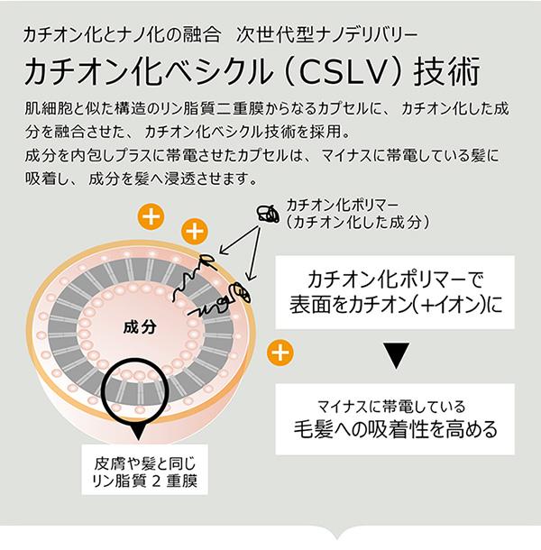 PLATINUM DROP by air カオチン化ベシクル(CSLV)技術